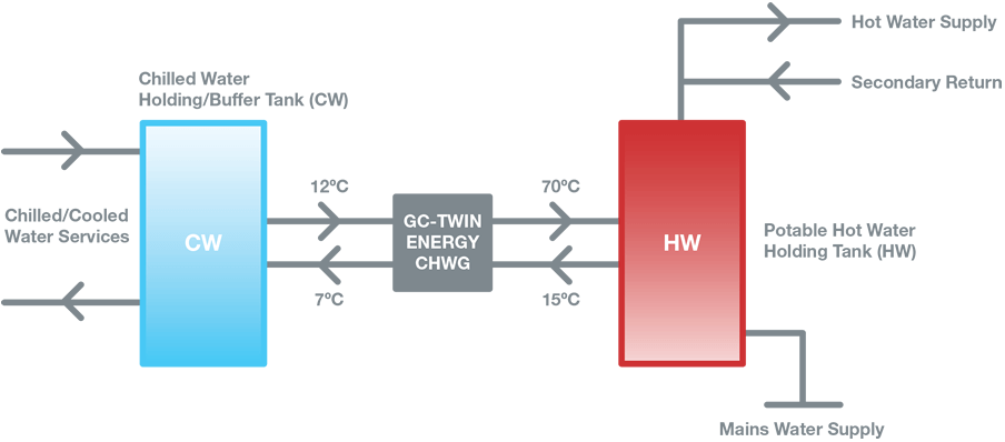hot water generation diagram